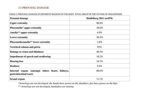 PRENATAL DAMAGE  Thalidomide