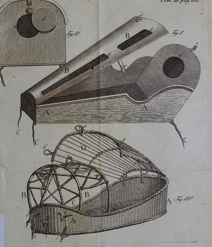 This image is taken from Gesammelte Schriften geburtshülflichen, praktischen und physiologischen Inhalts