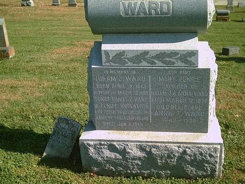 Hiram J. Ward