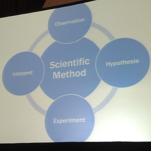 Scientic method:  many small failures can lead to big success?  #failcon @ThreeFour