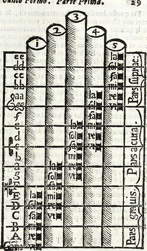 Image from page 40 of