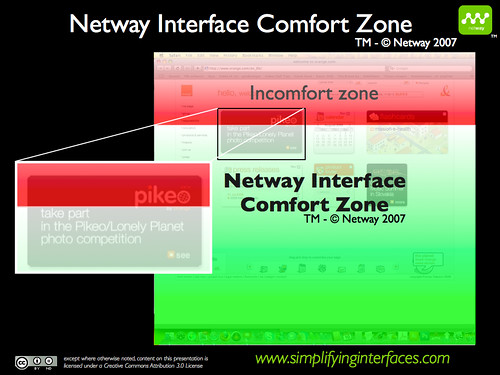 Netway Interface Comfort Zone - Orange