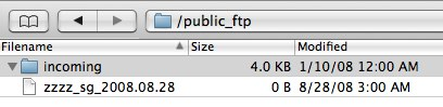 Suspicious files in public ftp directory