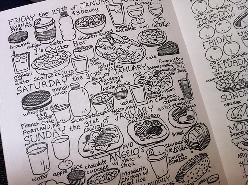 The Various Things I Eat zine, detail