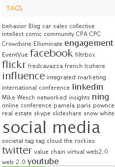 Extanz Tag Cloud as of July 28th, 2008