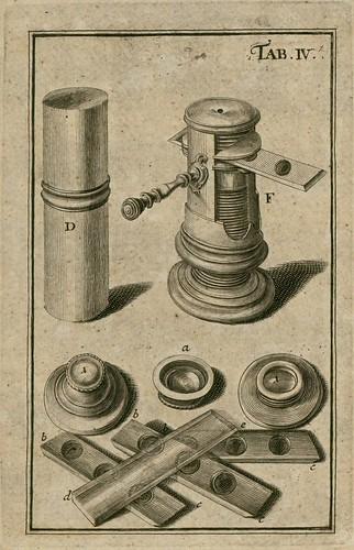 Joachim Friedrich Meyen (1747) b