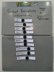 Fairplay Scout-Wertung Spiel '08