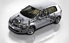 VW Golf AWD