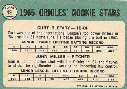 Orioles 1965 Rookie Stars (back) by you.
