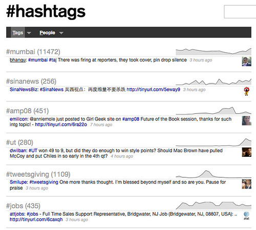 802dc34e91c3 How nonprofits can use Twitter hashtags