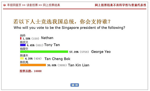 prsidential poll 16 Jun2011