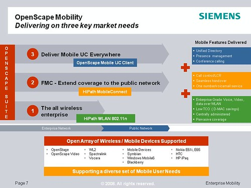 OpenScape Mobility Press Presentation Deck_Oct 14