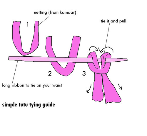 Diagram on how to tie it, drawn by Miu herself!