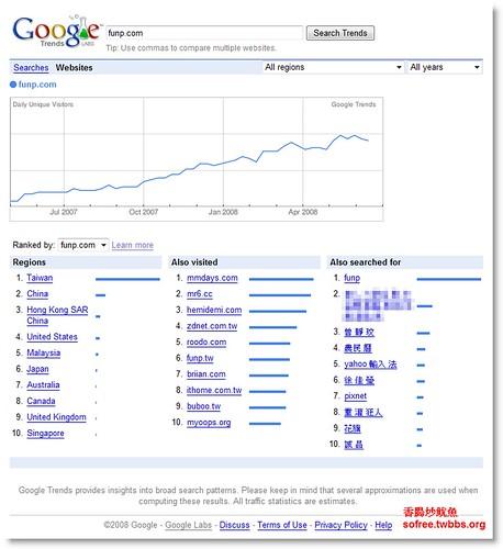 Google Trends-4