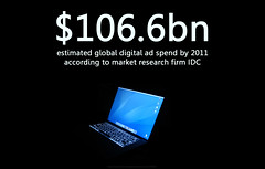 global digital ad spend