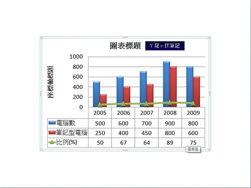 PP_Graph-20
