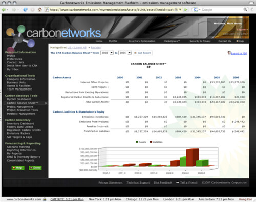 Carbonetworks Carbon Balance Sheet