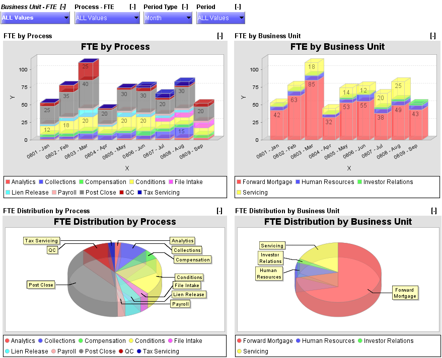 e business planning tutorials