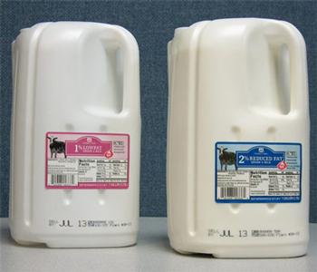 milk-squared