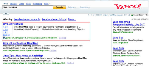 Java Docs.