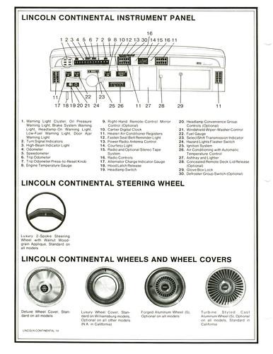 SOLD Vintage 15 X 10 Western Hurricane/Turbine Aluminum Wheels