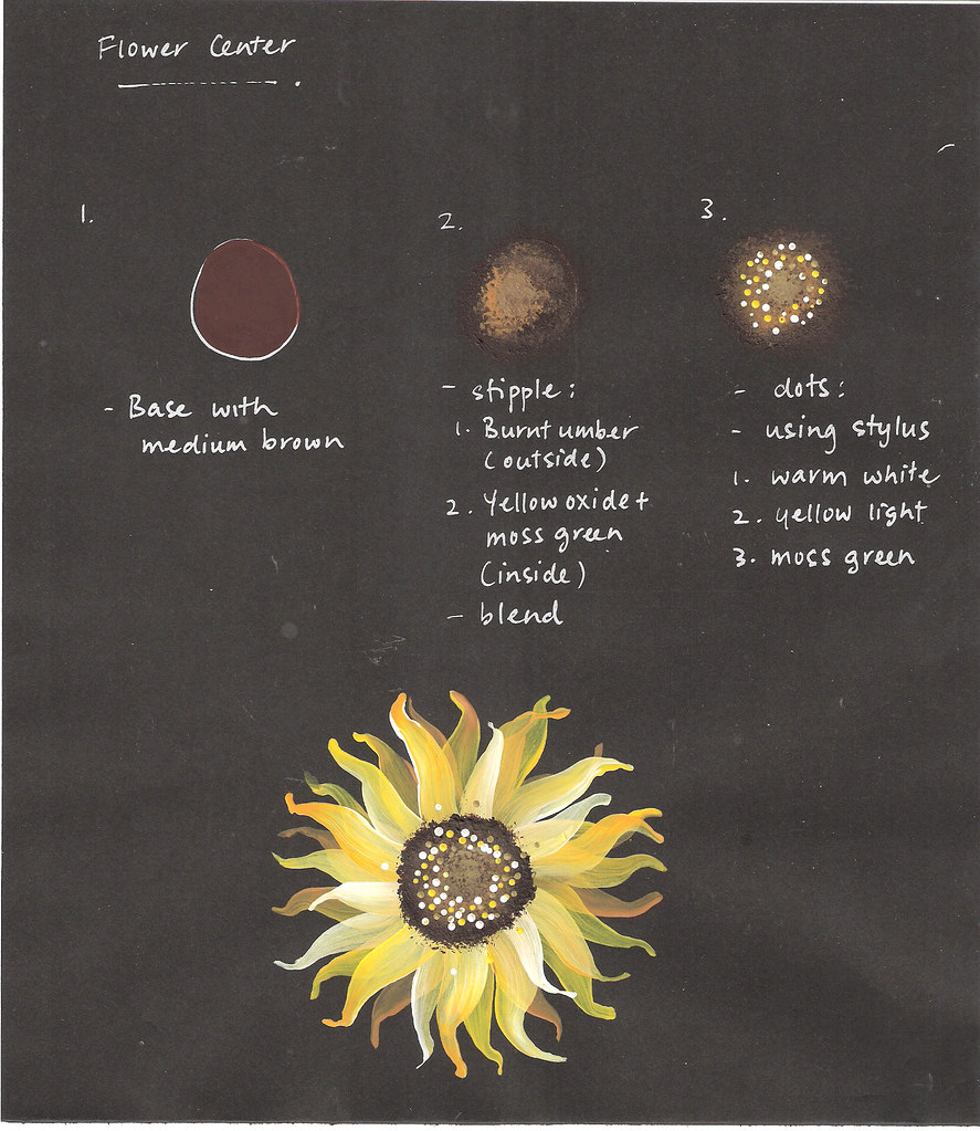 sunflower instruction sheet 2