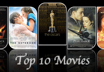Top 10 Close