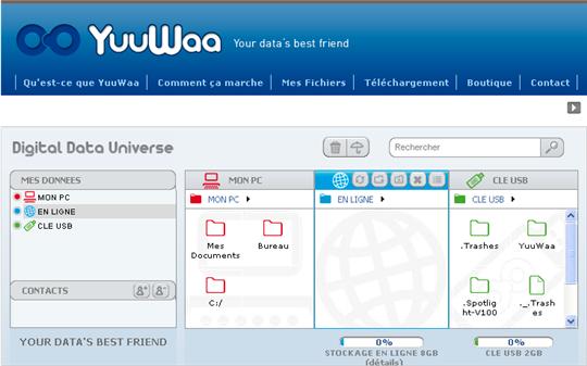 logiciel yuuwaa