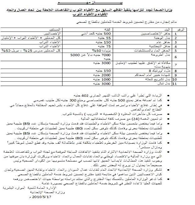 وزارة الصحة تواصل الكذب على رئيس الجمهورية و تحرجه أمام الرأي العام