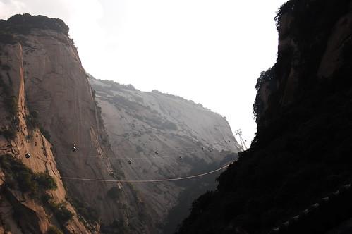 Transporte al monte en funicular