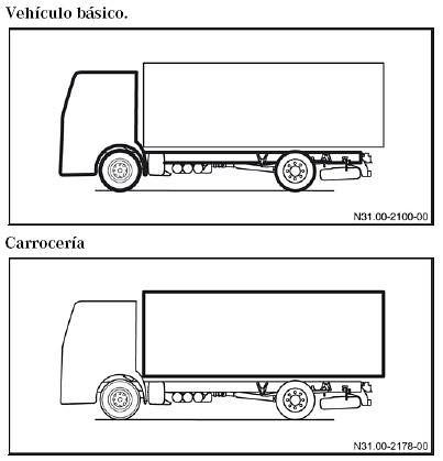 diseno chasis camion: