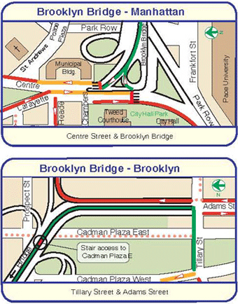BrooklynBridgeAccess