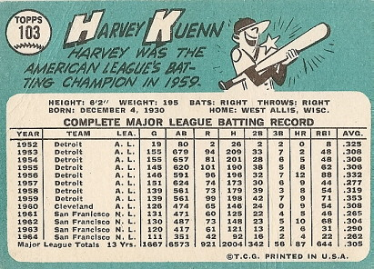 Harvey Kuenn (back) by you.