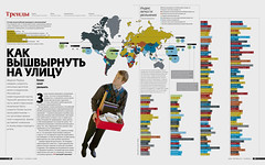 Infographic for Russian Reporter magazine N41/2008 by novichkov.net