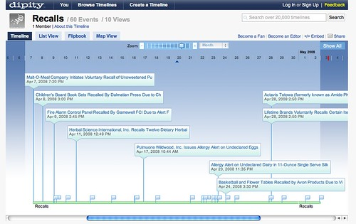 Web 2.0: Multimedia Wiki Timelines & More
