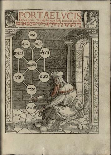 Tetragrammaton 1516 (MDZ)