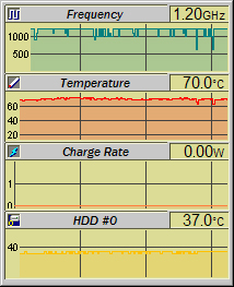 CPU温度再測定:30分後