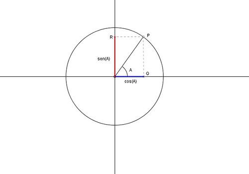 Calcular las razones trigonométricas de los ángulos más importantes (II)