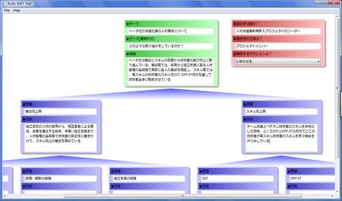 作成中のプログラム