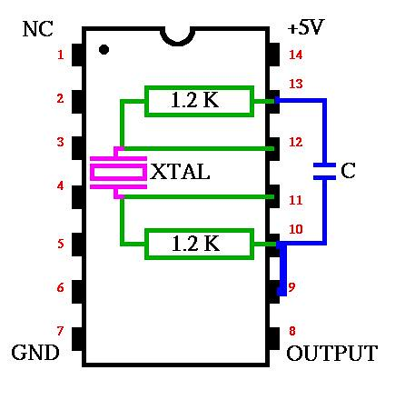 Make your own crystal oscillator