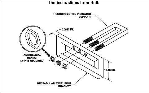 impossible instructions from hell