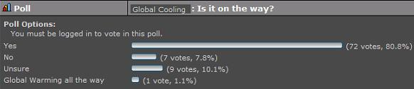cooling_poll