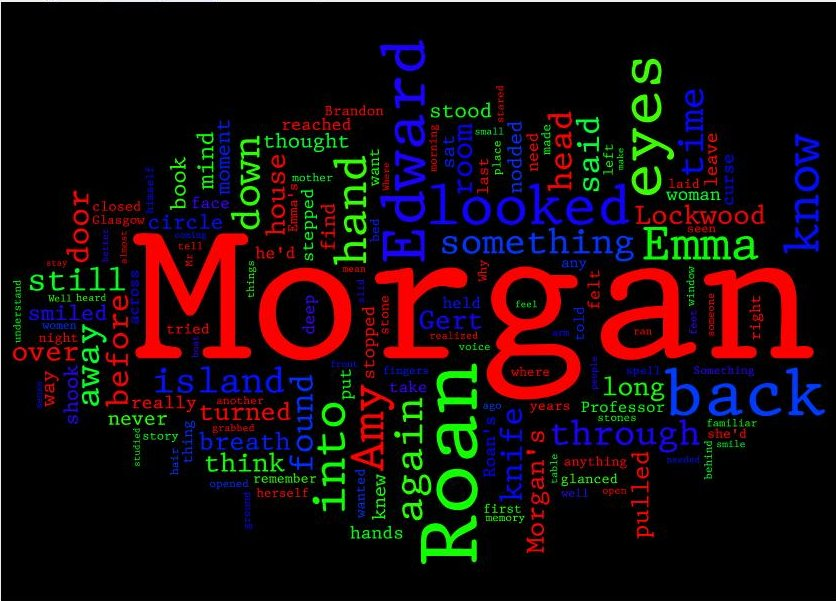 Morgan Wordle