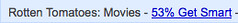 53% Get Smart (Andrew Huff) Tags: google screenshot gmail movies rottentomatoes percentages getsmart