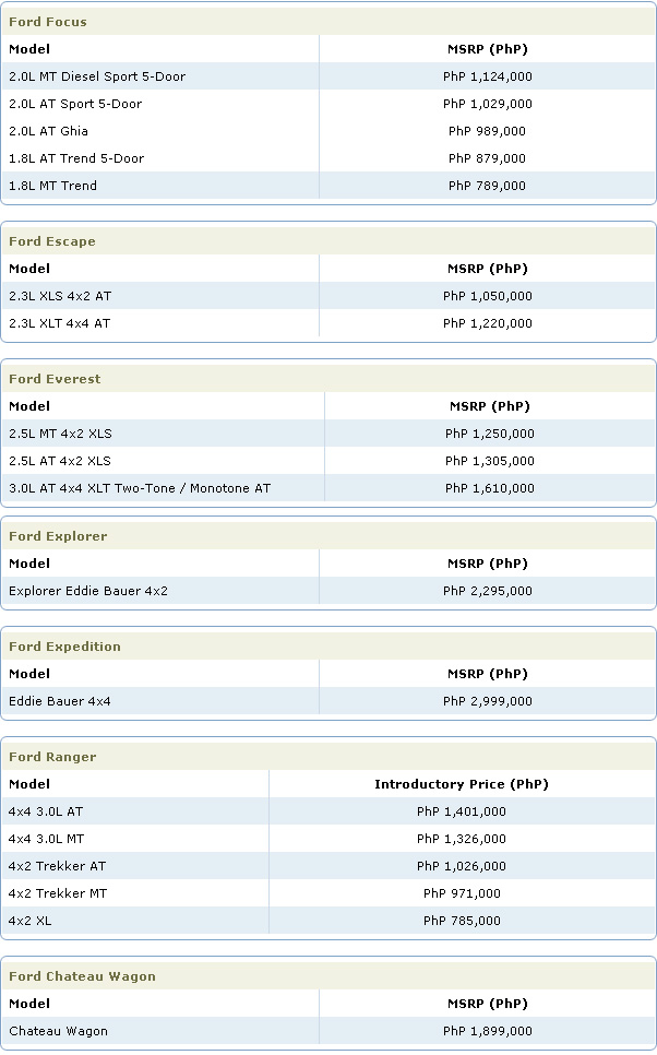 Ford Price List  sc 1 st  blogger : ford cars price list philippines - markmcfarlin.com