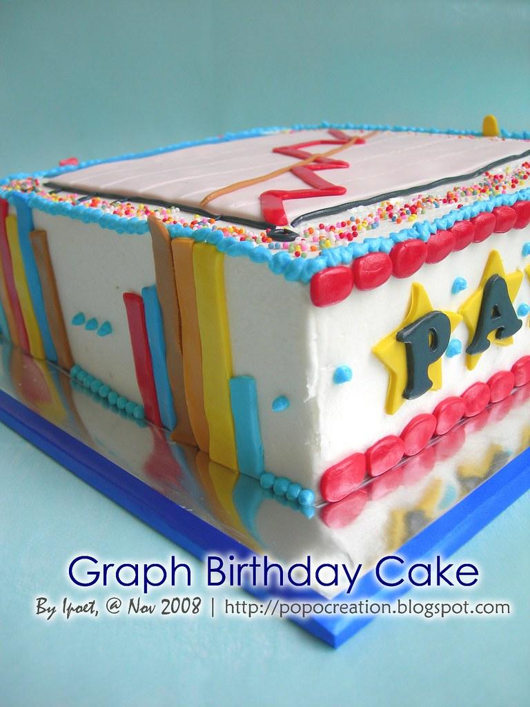 Statistic/ Graph Cake