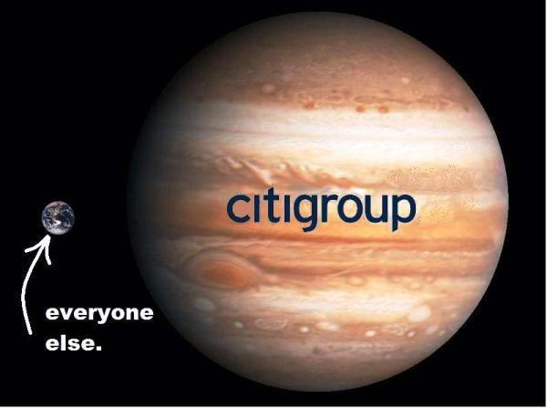 Citigroup Explained