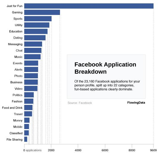 facebook_apps_breakdown