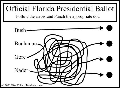 viñeta de Mike Collins sobre las tarjetas electorales americanas del 2000