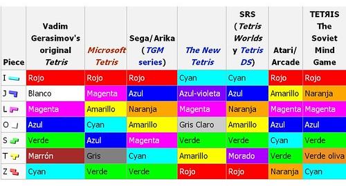 Colores en español - Imagui